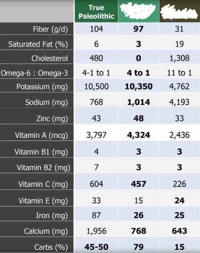 vegan-vs-paleo-diet-scrubbed